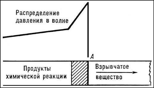 Большая  Советская Энциклопедия (ДЕ)