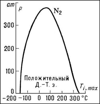 Большая  Советская Энциклопедия (ДЖ)