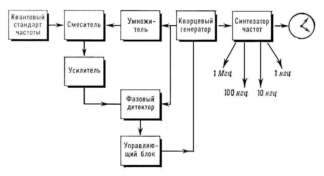 Большая Советская Энциклопедия (КВ)