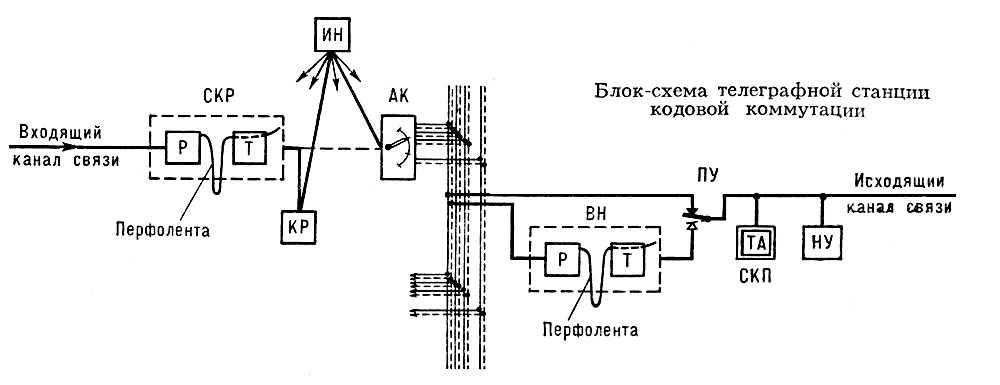 Большая   Советская Энциклопедия (КО)