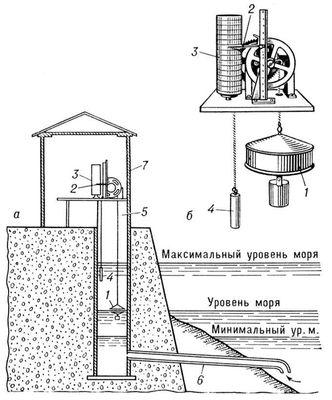 Большая  Советская Энциклопедия (МА)