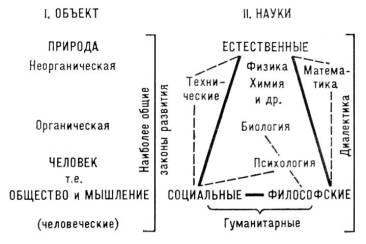 Большая  Советская Энциклопедия (НА)