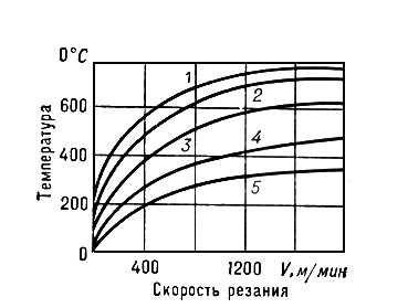 Большая  Советская Энциклопедия (ОБ)