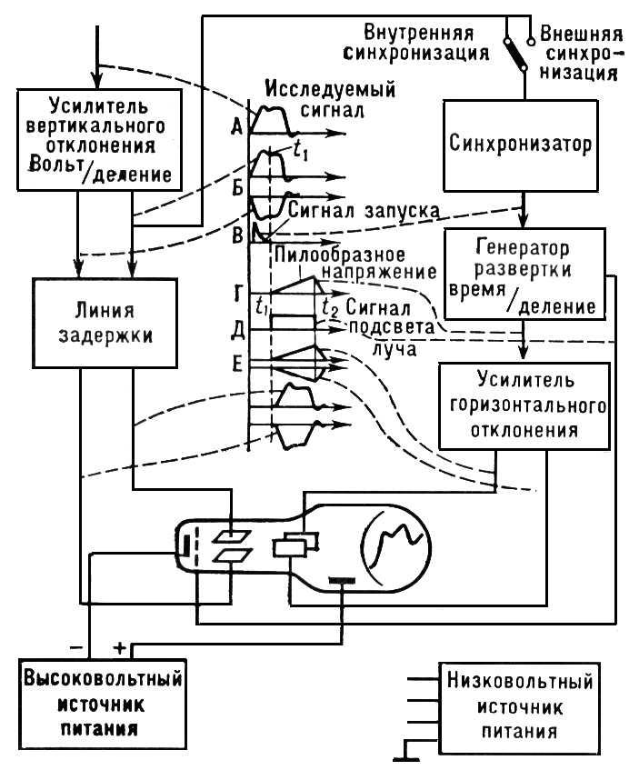 Большая  Советская Энциклопедия (ОС)