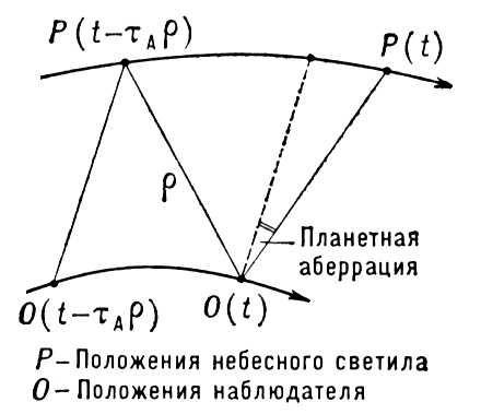Большая Советская Энциклопедия (ПЛ)