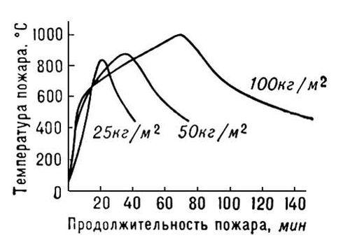 Большая  Советская Энциклопедия (ПО)