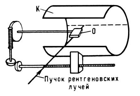 Большая  Советская Энциклопедия (РЕ)