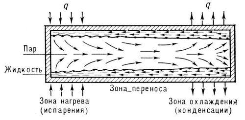 Большая  Советская Энциклопедия (ТЕ)