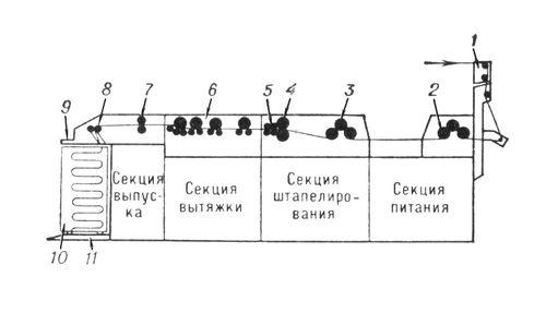 Большая Советская Энциклопедия (ШТ)