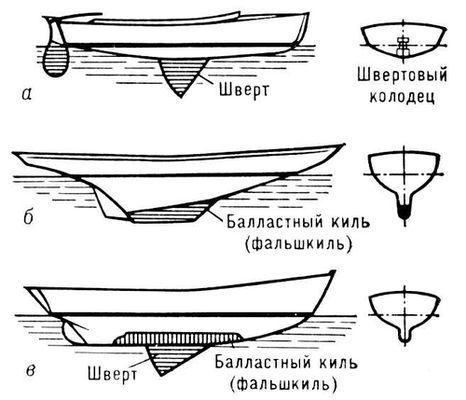 Большая  Советская Энциклопедия (ЯХ)